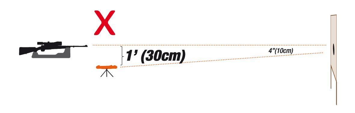 SuperChrono horizontal vertical incorrect